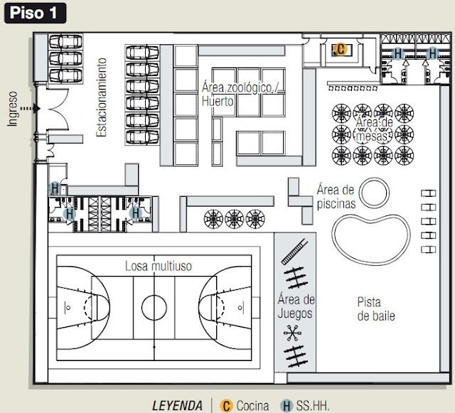 Planos de casas gratis y departamentos en venta planos for Planos de cocinas para restaurantes