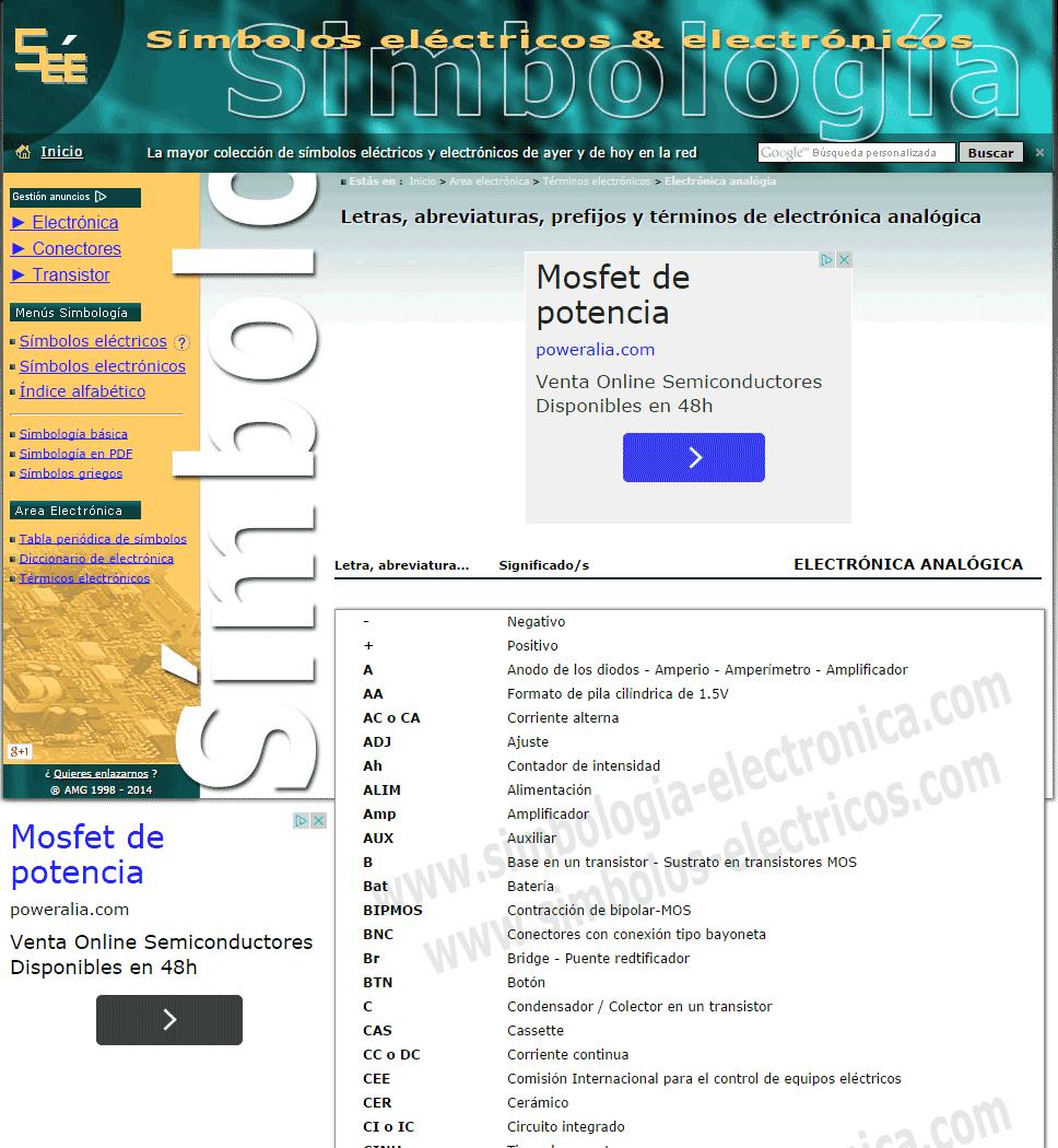 Letras, abreviaturas, prefijos y términos electrónicos (Electrónica analógica)