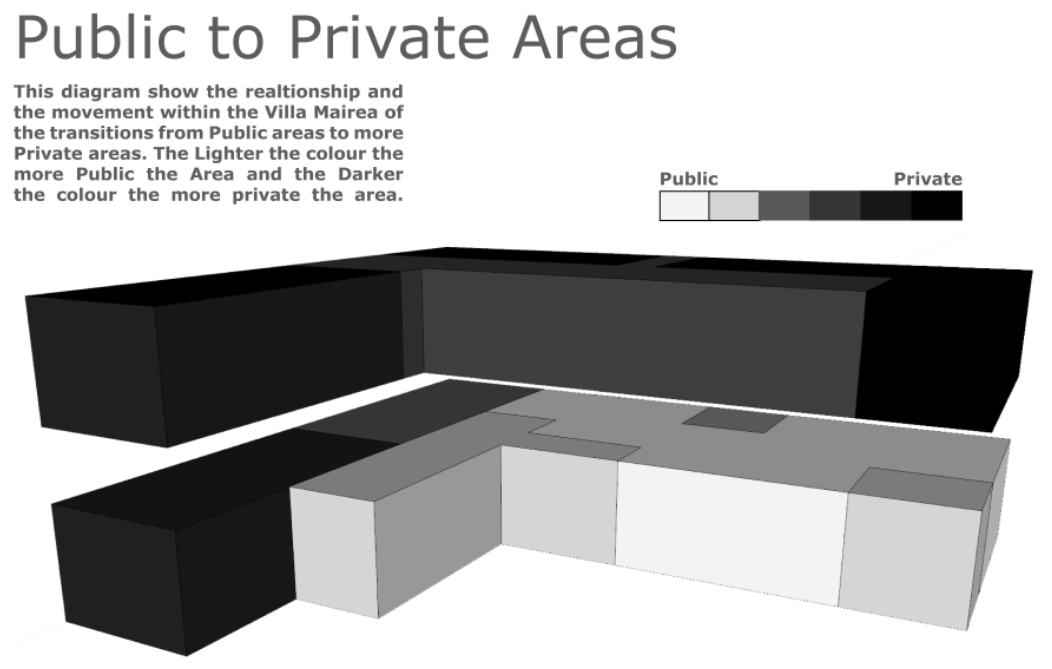the relationship between private and public The public sector consists of organizations that are owned and operated by the government, while the private sector consists of organizations that are privately owned and that do not form part of the.