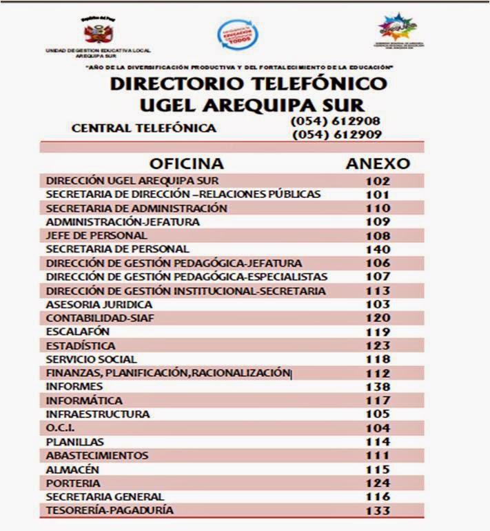 DIRECTORIO UGEL AREQUIPA SUR