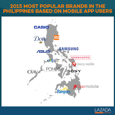 2015 most popular brands Philippines mobile app