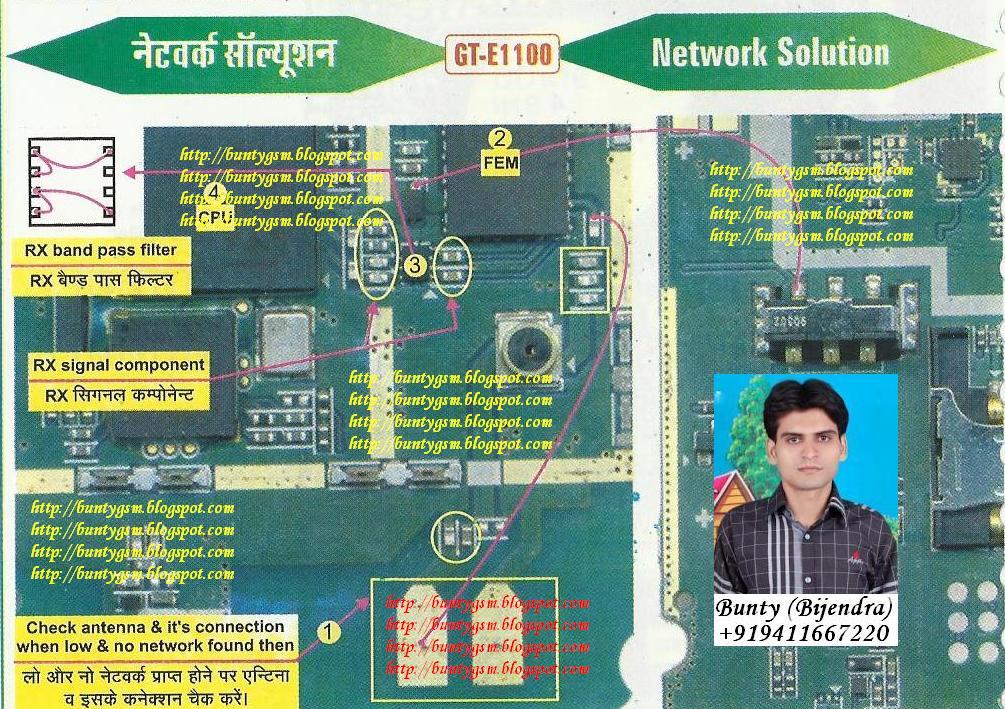 Samsung E1100  E1105t Network Solution By Buntygsm Mobile