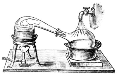 Tokoh Islam Jabir Ibn Haiyan Bapa Ilmu Kimia Dunia