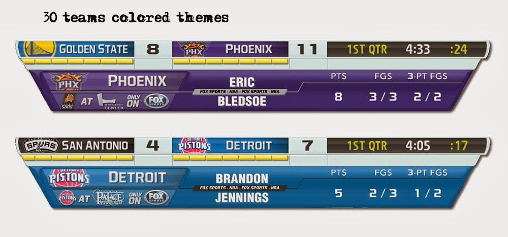 NBA 2k14 Fox Sports Scoreboard Patch V2