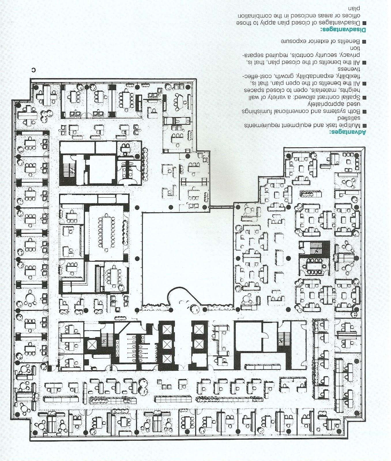 Dise o 6 dise o de oficinas repaso tomado de designing for Distribucion oficinas