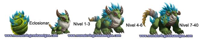 imagen del crecimiento de dragonian beast de monster legends