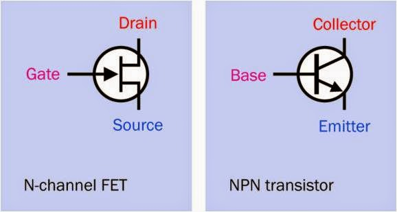 Field Effect Transistor Lesson Electrical Circuits