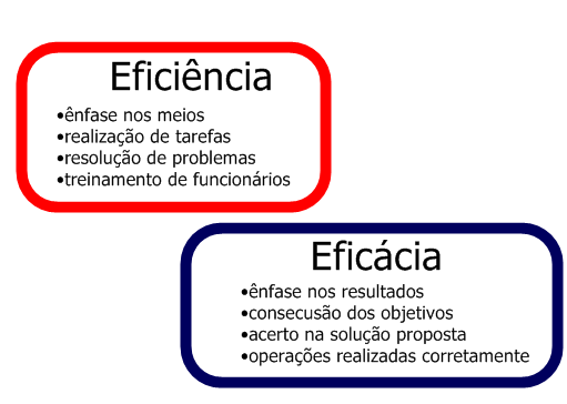 A efetividade da mediação e conciliação comparativa 8