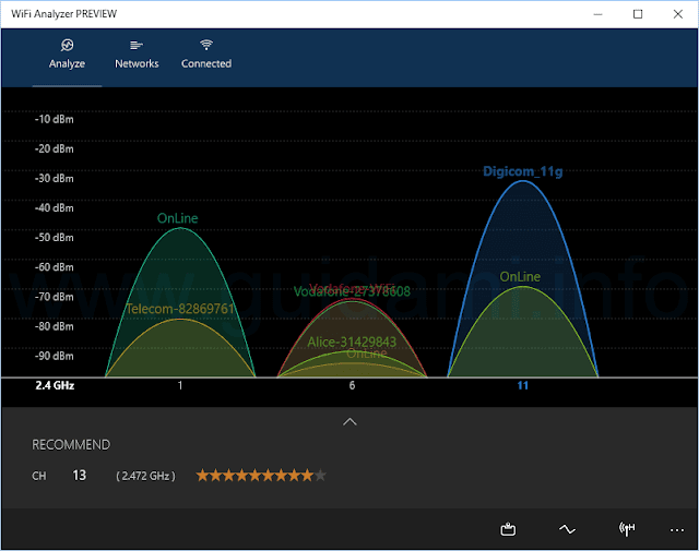 WiFi Analyzer PREVIEW potenza segnale