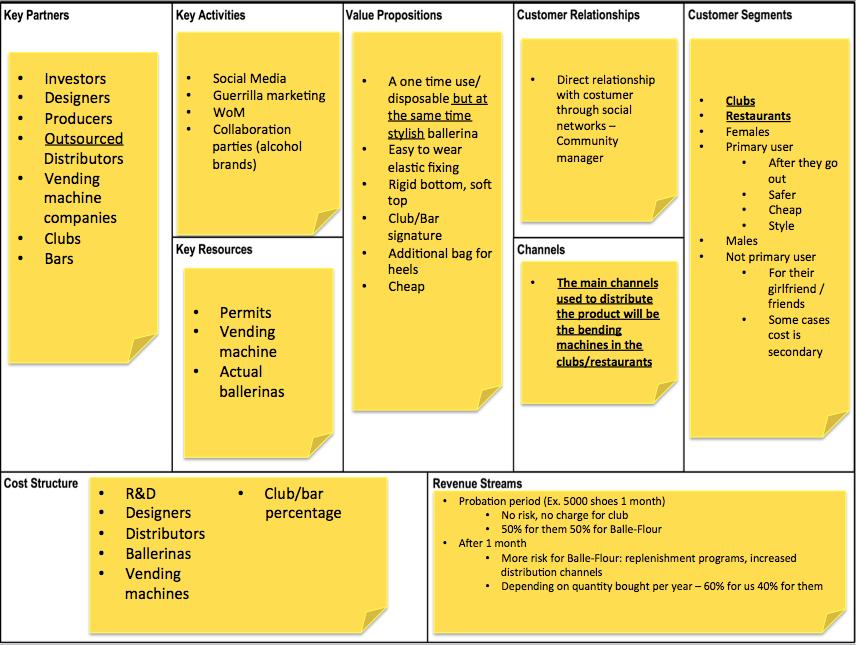 Cibc business model paper examples