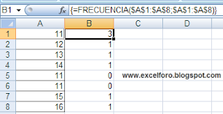 Contar el número de elementos únicos en un listado con funciones