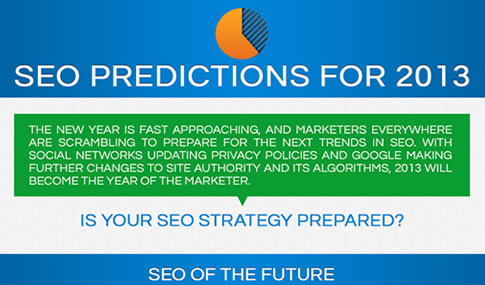 SEO Predictions for 2013