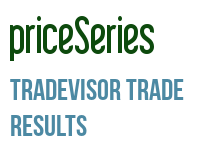 priceSeries TradeVisor Trade Results