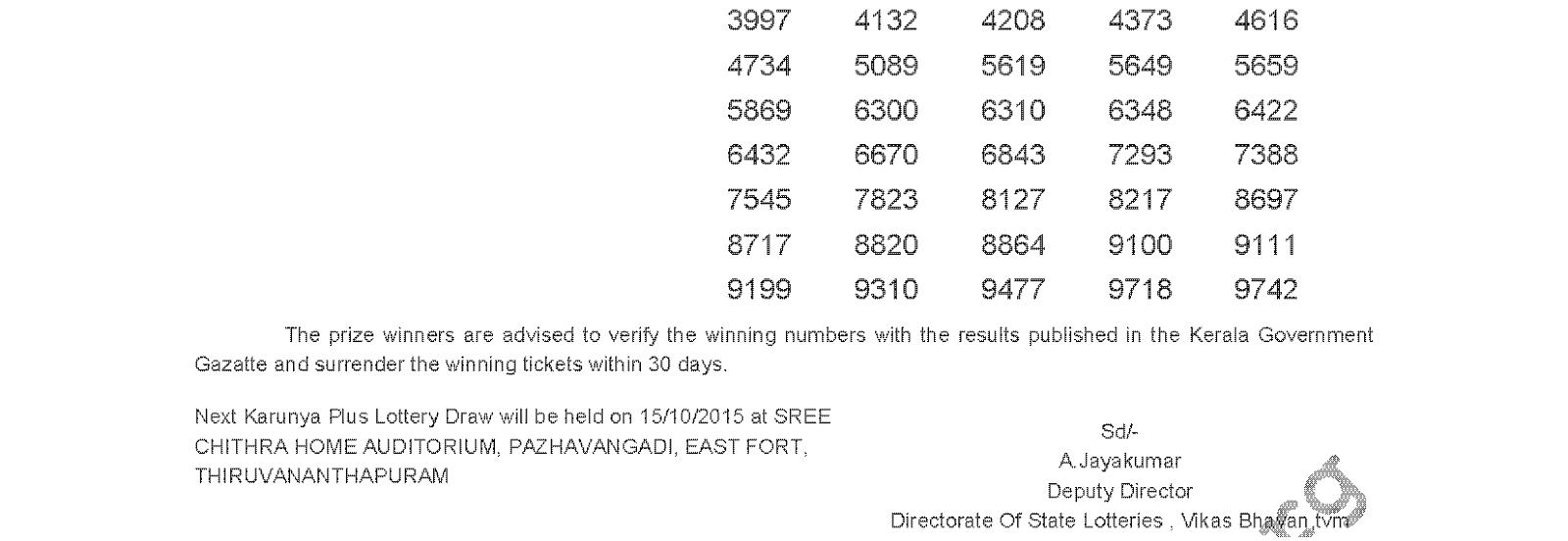 Karunya Plus Lottery KN 78 Result 8-10-2015