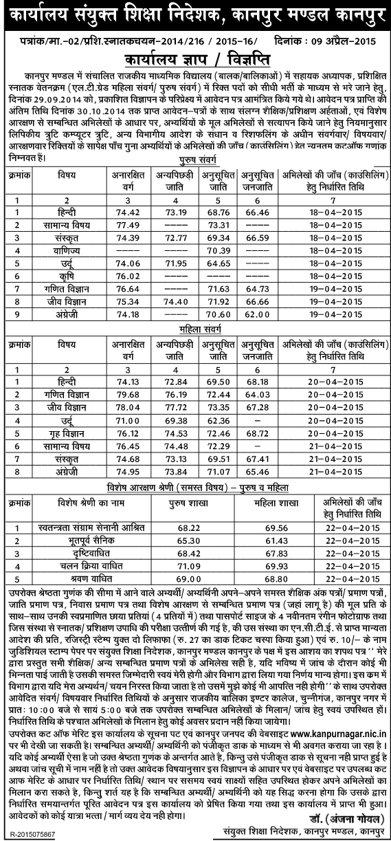 up lt kanpur cut off marks