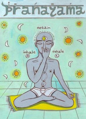 Yog Pranayam ka Arth Or Kriyayen