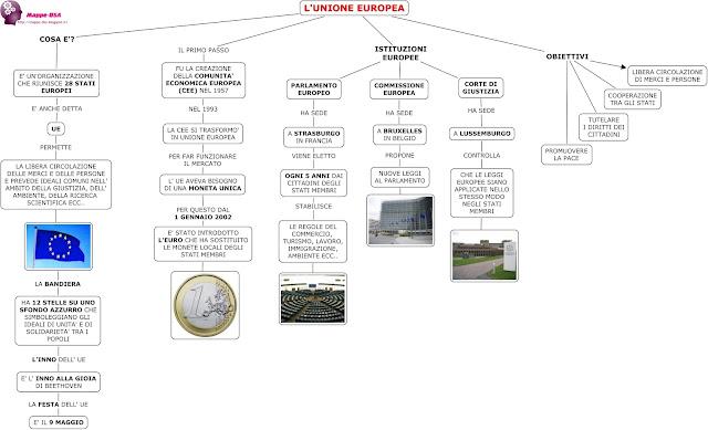 mappedsa mappa schema dsa dislessia geografia elementari medie unione europea europa euro parlamento europeo ue corte di giustizia commissione europea