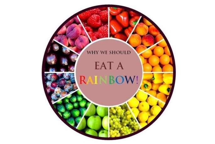 [Image: eat-a-rainbow_white1-e1346362752985.jpg]
