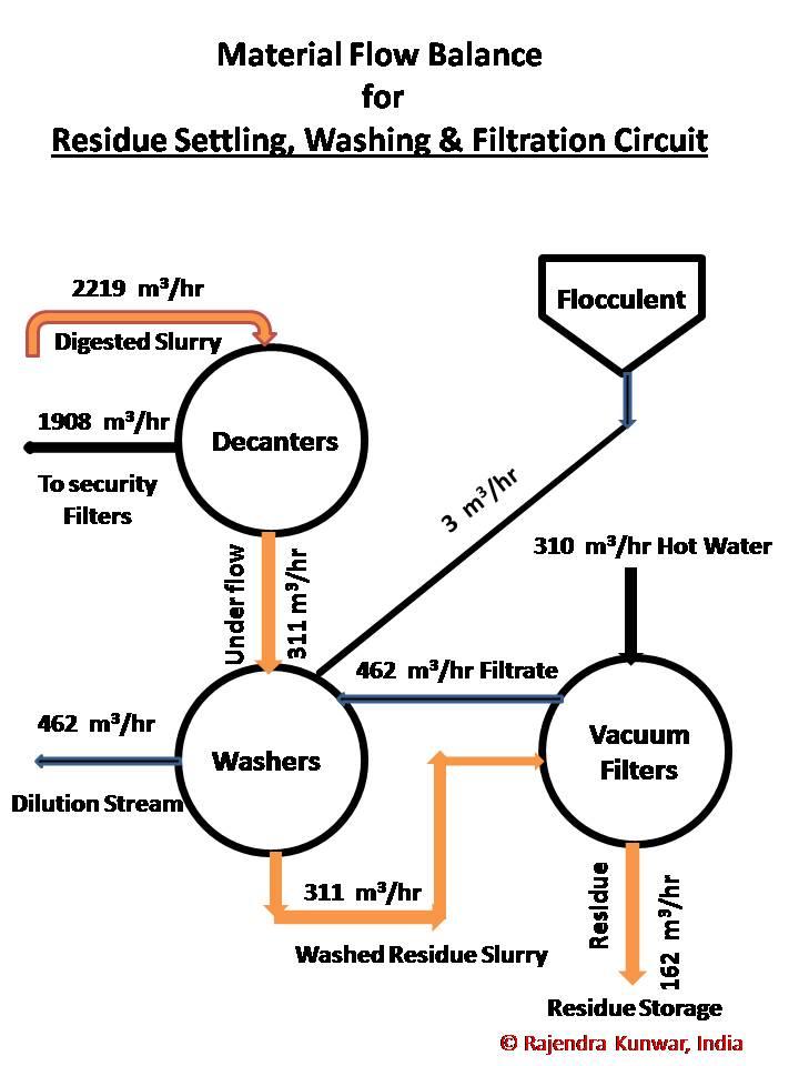 consultancy engineering and training institute   ceti