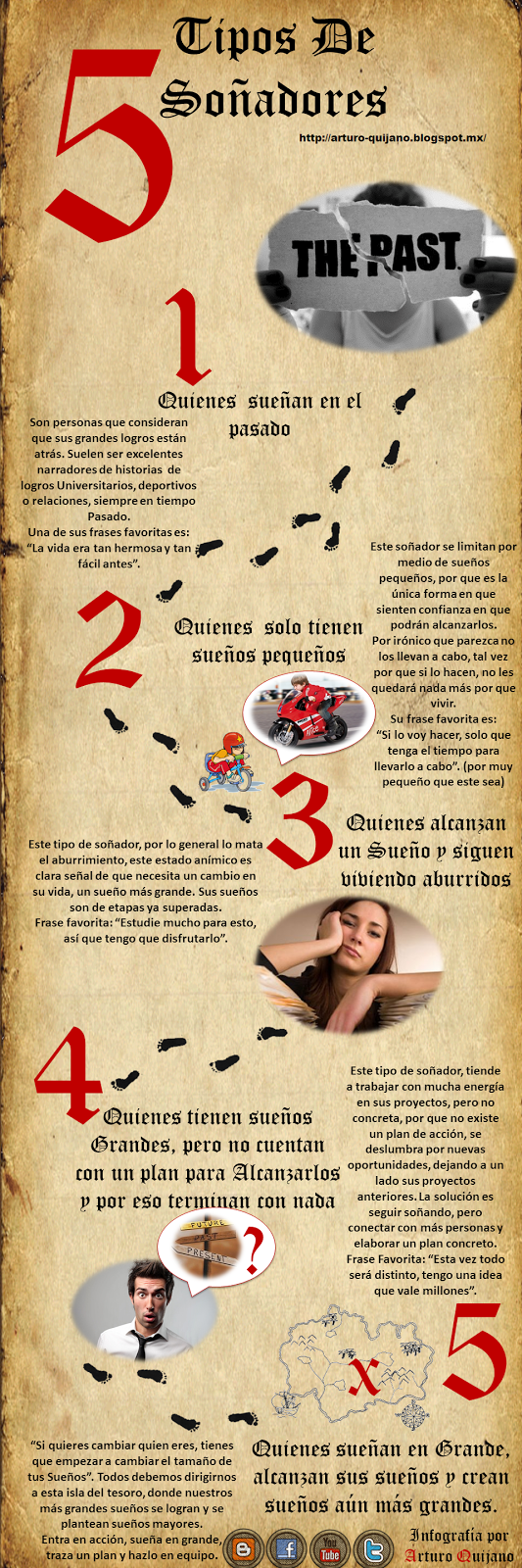 5 Tipos de Soñadores (Infografía)