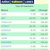 股市 | 破新高好股 VS 处在低价好股