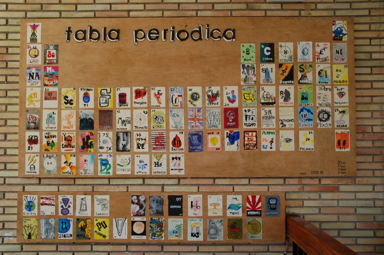 No soy una cebolla proyecto coral curso 200910 la tabla peridica el primer ao que estuve en el colegio hicimos un proyecto que todava se puede ver en una de las paredes del segundo piso y que es uno de mis trabajos urtaz Image collections