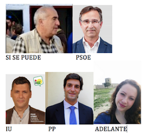 Candidaturas Electorales