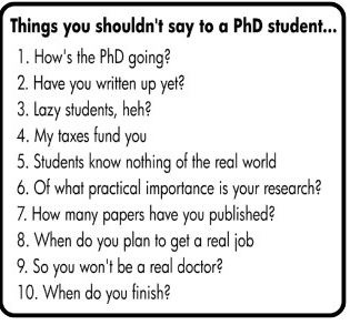 How to write phd synopsis