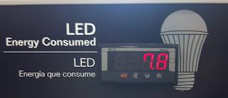 LED light bulb energy meter