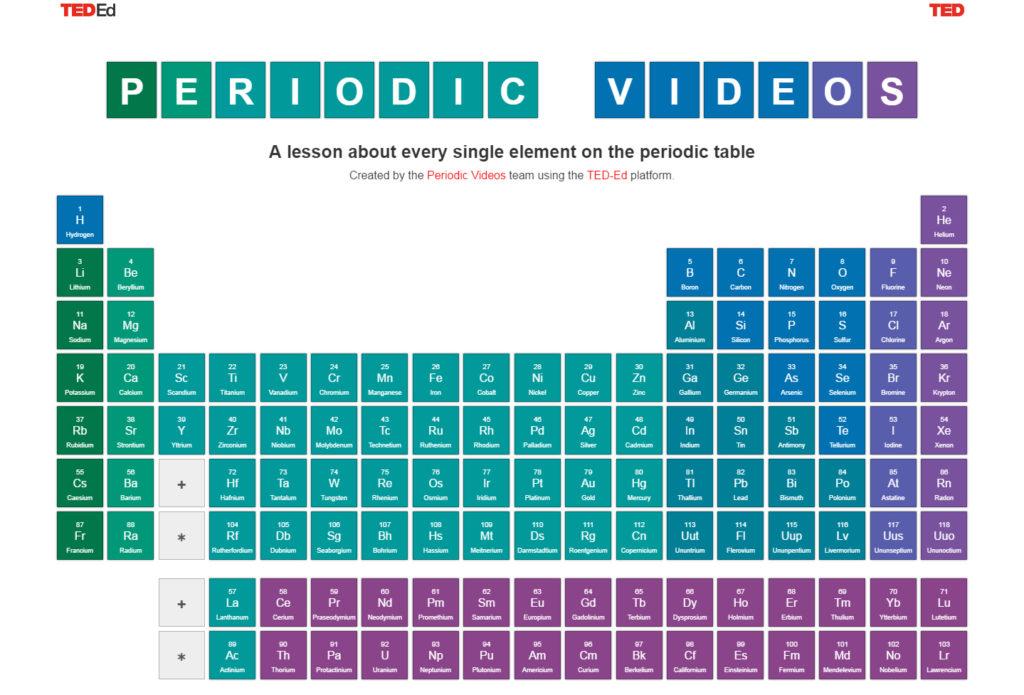 Інтерактивна таблиця хімічних елементів