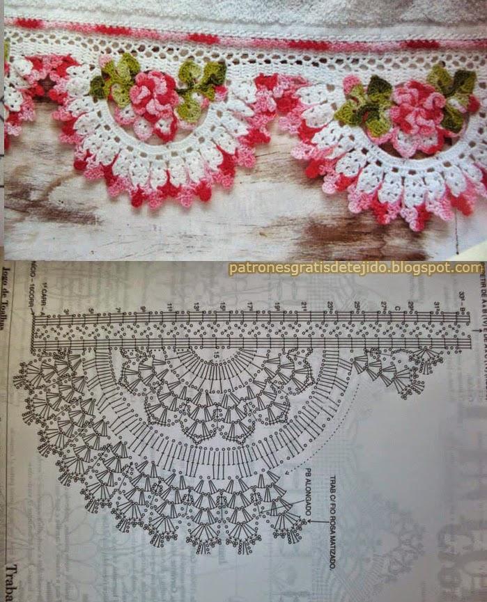 Puntilla de medios círculos con centros florales al crochet