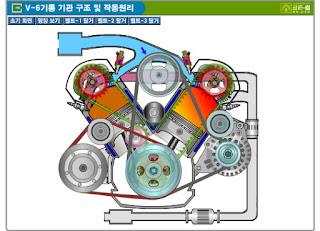 "alt=""<img alt=""Konstruksi Silinder V"" src=""gambar.jpg"" />"">"