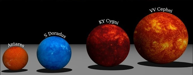 amazing pictures, planets, stars, planets comparison, earth is just a tiny planet in the universe