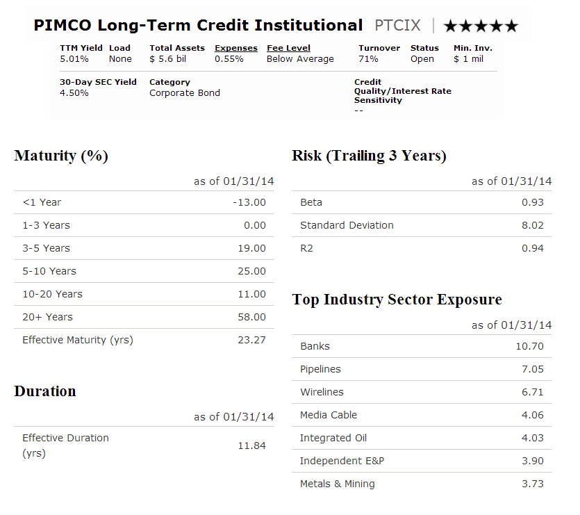 PIMCO Long-Term Credit Institutional (PTCIX)