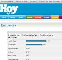 Sondeo digital  54% de lectores digitales favorece a Hipólito y el 43.6% a Danilo