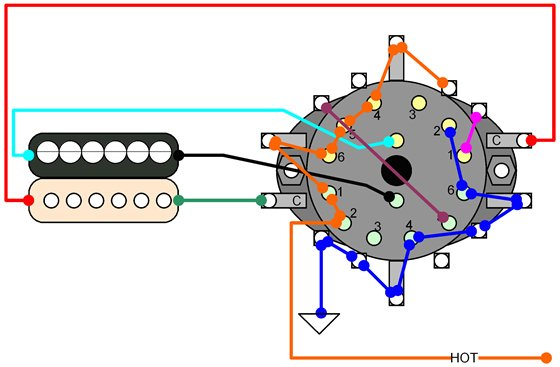 humbucker_6_sounds hermetico guitar wiring diy part 07 4 position rotary switch wiring diagram at alyssarenee.co