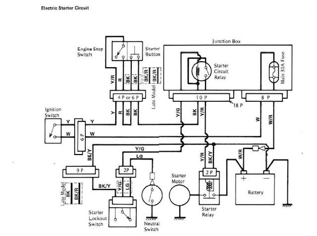 jaguar u0026 39 s spot  electric starter system troubleshooting