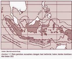 Asas Teritorial adalah
