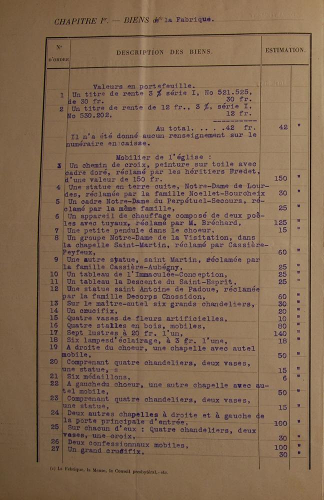 cercle g n alogique et historique d 39 aubi re biens de la fabrique inventaire de 1906. Black Bedroom Furniture Sets. Home Design Ideas