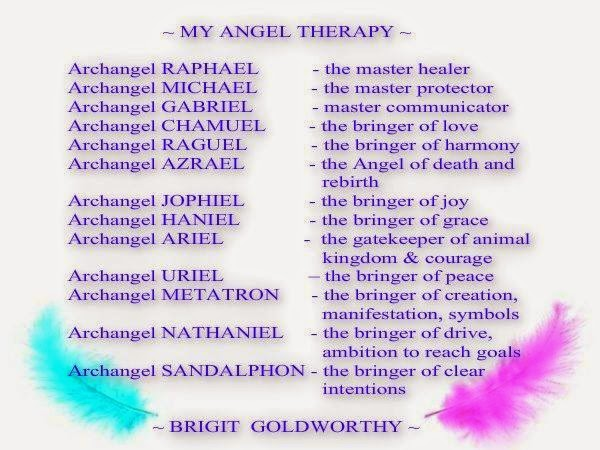 The Magic of Working the Angels: List of Archangel Names