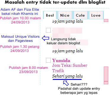 Masalah entry tidak ter-update dalam bloglist, bloglist bermasalah, artikel tidak keluar dalam bloglist, entry lambat update di bloglist blog