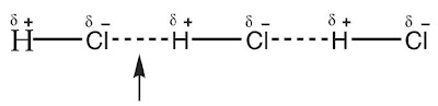 Gaya dipol-dipol pada molekul HCl