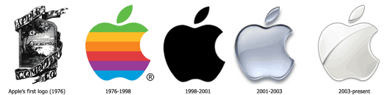 strategy evaluation apple inc A critical analysis of internal and external environment of apple inc usman ali khan  business strategies a variety of tools were used to evaluate the internal .