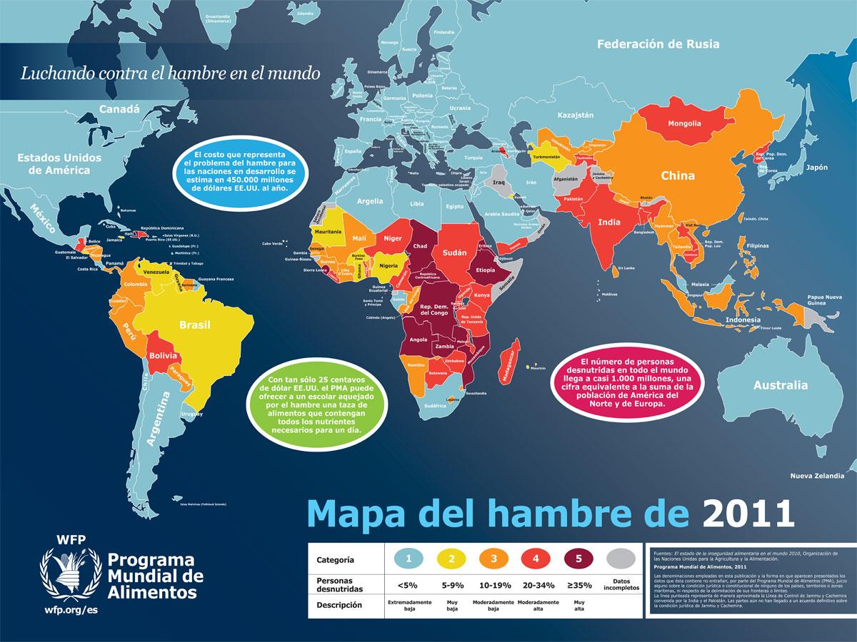 Argentina: Desnutrición, inferior al 5 %