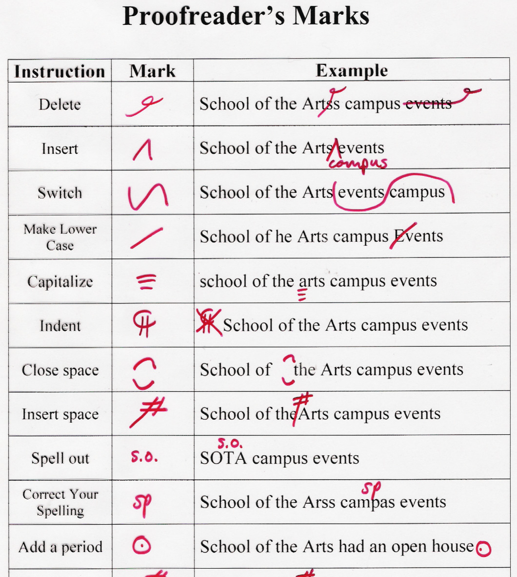 Proofreadding Marks Picpng Proofreadding Marks Pic Essay Corrections