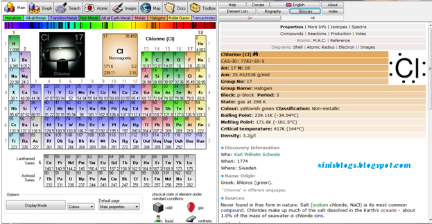 Free download of the periodic table xinis blog features powerful and comprehensive searching detailed information on each element it isotopes allotropes compounds and images over 300 in total urtaz Image collections