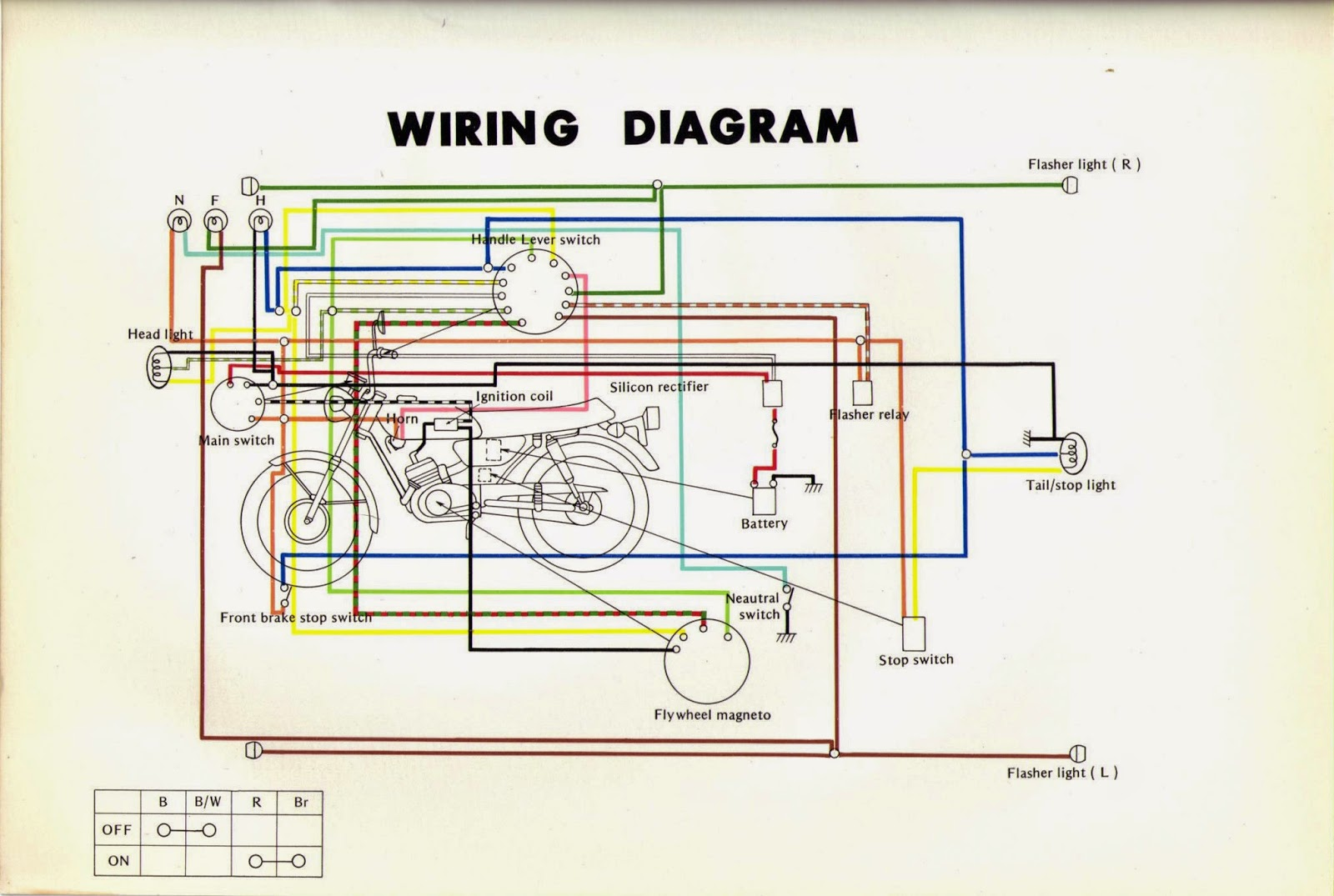 Yamaha service manual003 yamaha bolt wiring diagram ez go wiring diagram \u2022 wiring diagrams 1979 Yamaha It 400 Enduro at edmiracle.co