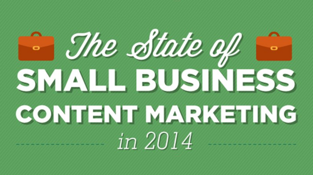 The State Of Small Business Content Marketing in 2014 - infographic