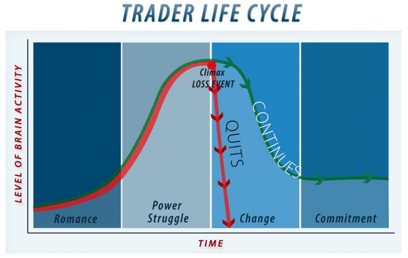Hidup dari trading forex