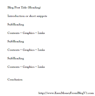 blogging article layout